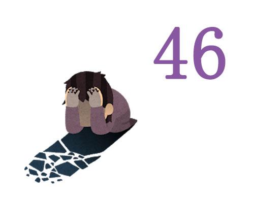 【乃木坂46】齋藤飛鳥主演ドラマ『ザンビ』を見るのが色んな意味で辛くなってきた、、